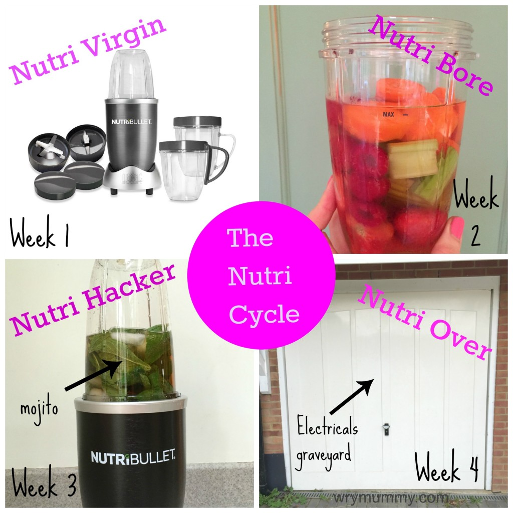 The Four Ages of NutriBullet: Which One Are You?